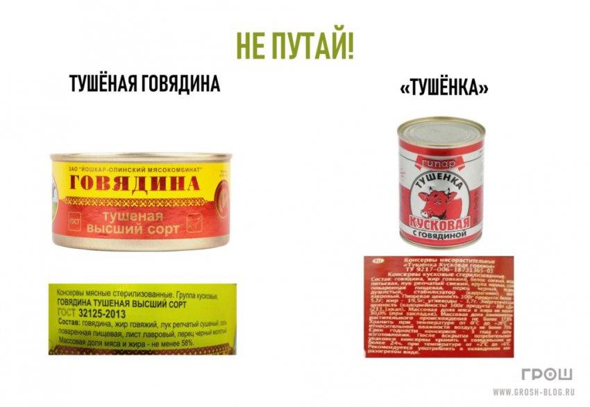 Не путай! ТОП-6 продуктов-обманок в магазинах