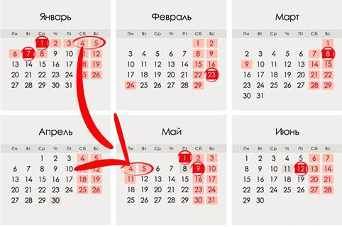 Перенос праздничных дней в 2020 году в России: календарь с переносами