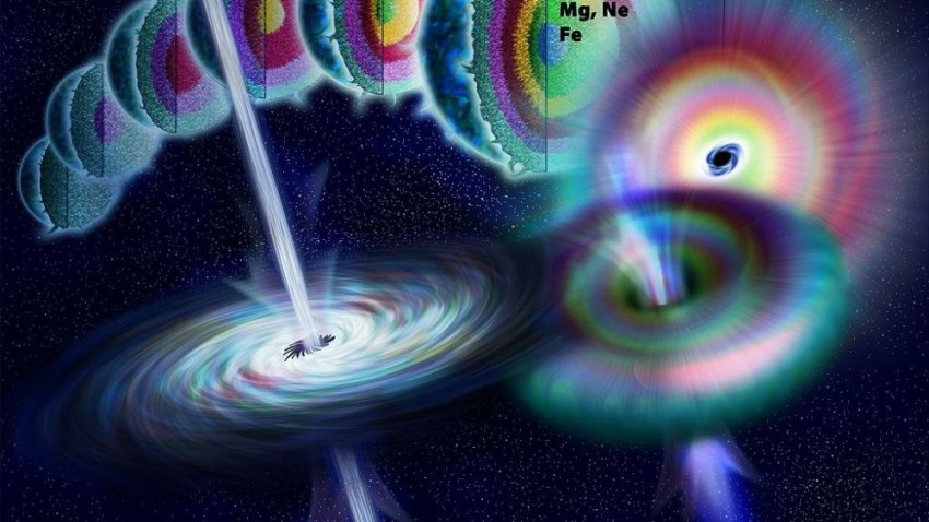 Тёмная материя - всемирное заблуждение?