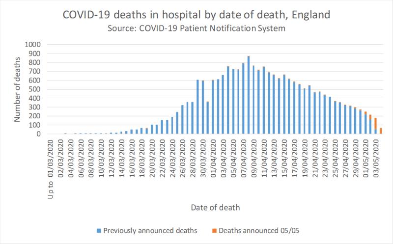 Covid-19 - легкое заболевание, не опаснее гриппа для населения