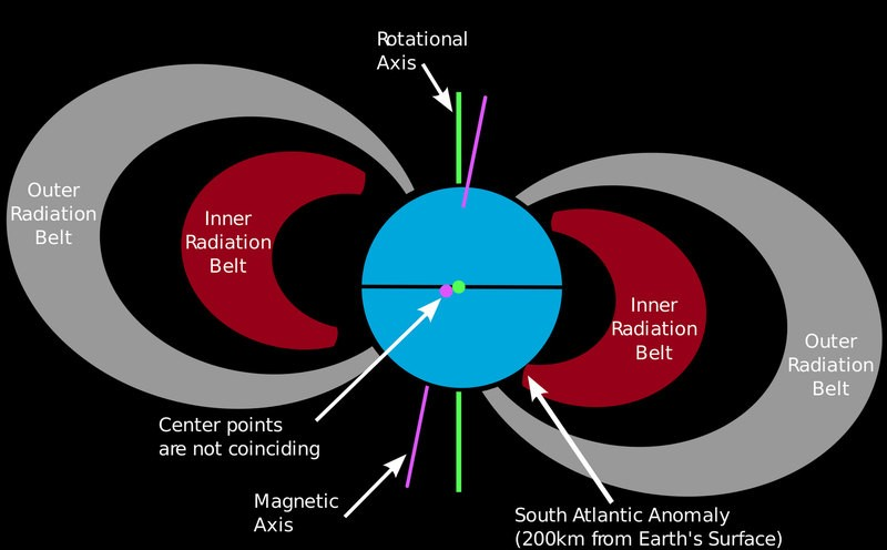 Магнитные аномалии Земли