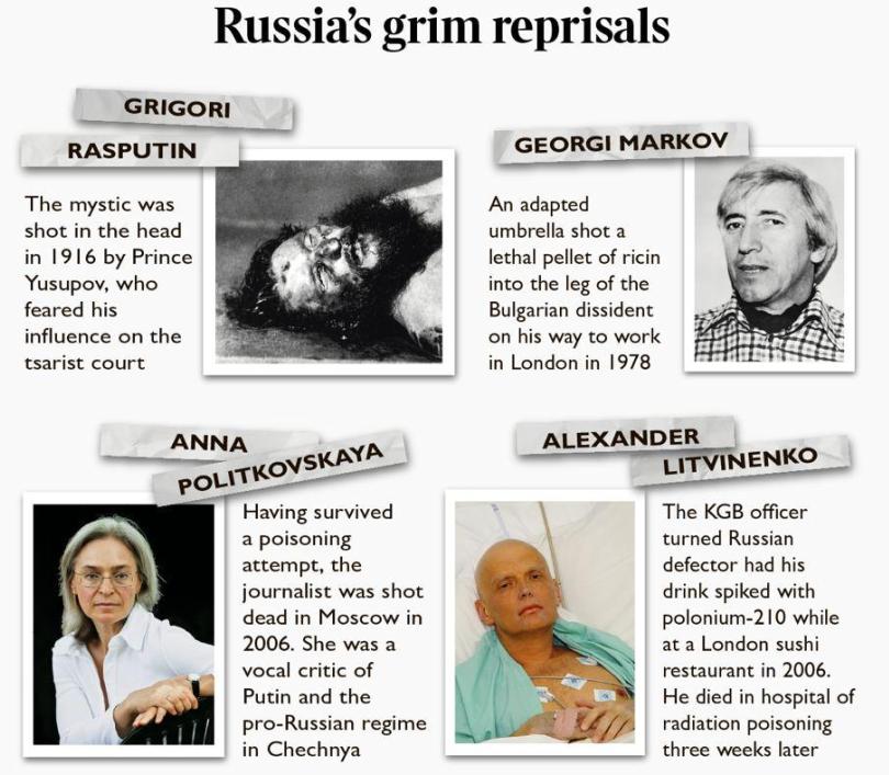 Зачем британцы убили Григория Распутина