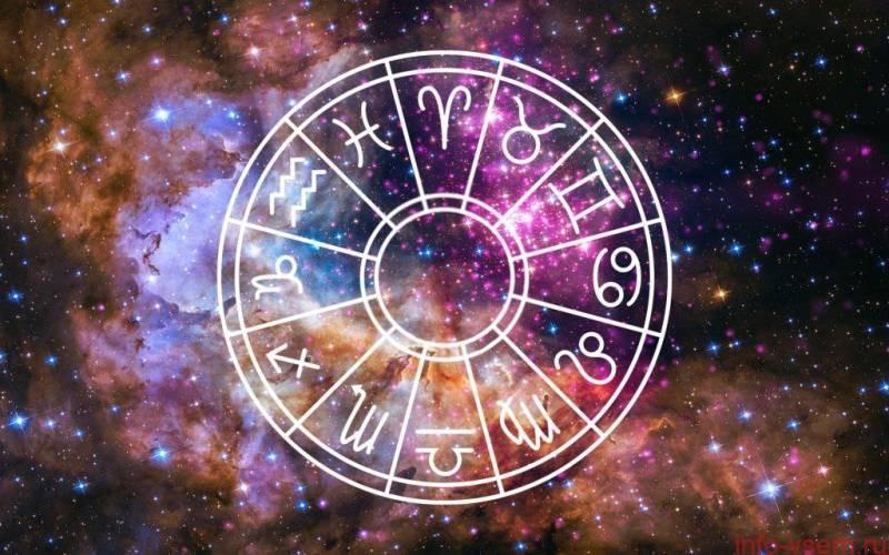 Финансовый гороскоп на неделю с 18 по 24 января 2021 года подскажет кому из знаков зодиака улыбнётся удача