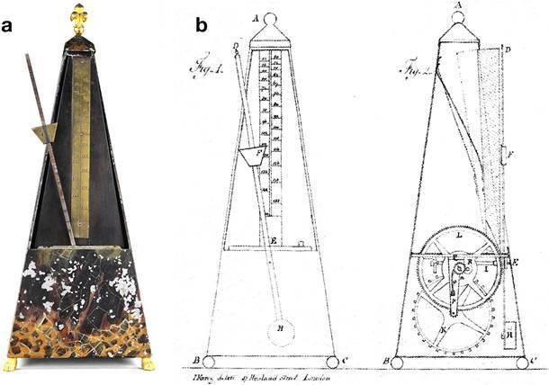 Ученым из Испании удалось разгадать загадку метронома Бетховена