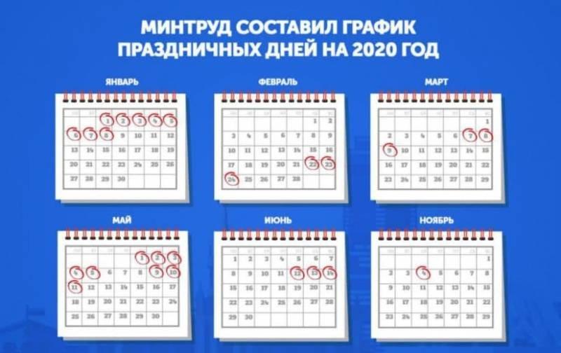 Как спланировать отпуск в июне 2021 года с учетом праздничных дней