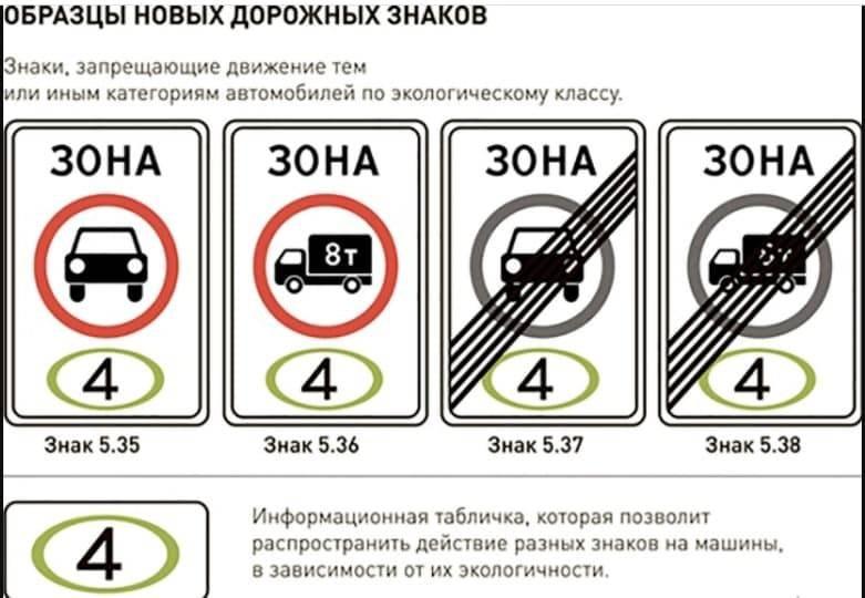 На заметку водителям: с 1 июля вступили в силу новые правила дорожного движения
